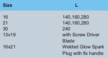 Spark Plug Spanners 210001 Table